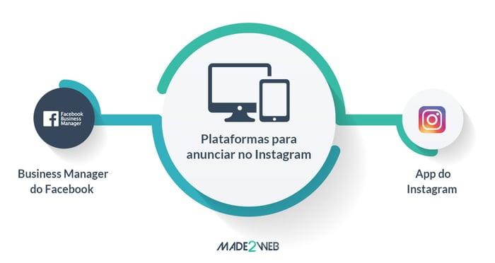 00-guia-redes-sociais-pagas-criacao-de-uma-campanha-no-instagram