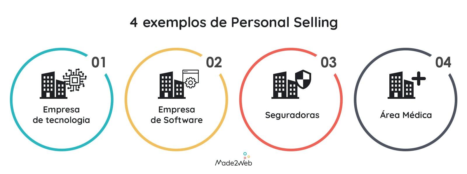 4-exemplos-de-personal-selling-que-funcionam-mesmo
