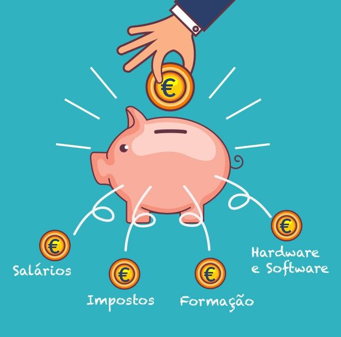 5-vantagens-de-contratar-um-departamento-de-marketing-externo-a--escolha-internalizar-o-marketing-digital-ou-optar-pelo-outsourcing-custos