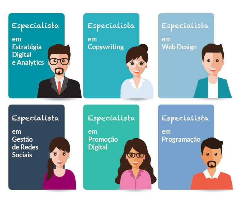 5-vantagens-de-contratar-um-departamento-de-marketing-externo-maior-amplitude-competencias-00