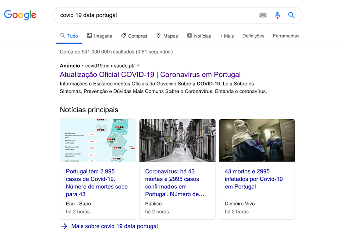 COVID-19-ministerio-da-saude-no-google-ads