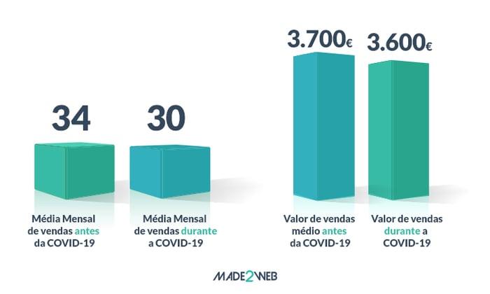 a-importancia-de-uma-loja-online-inclui-analise-de-dados-de-2019-e-2020-topspa