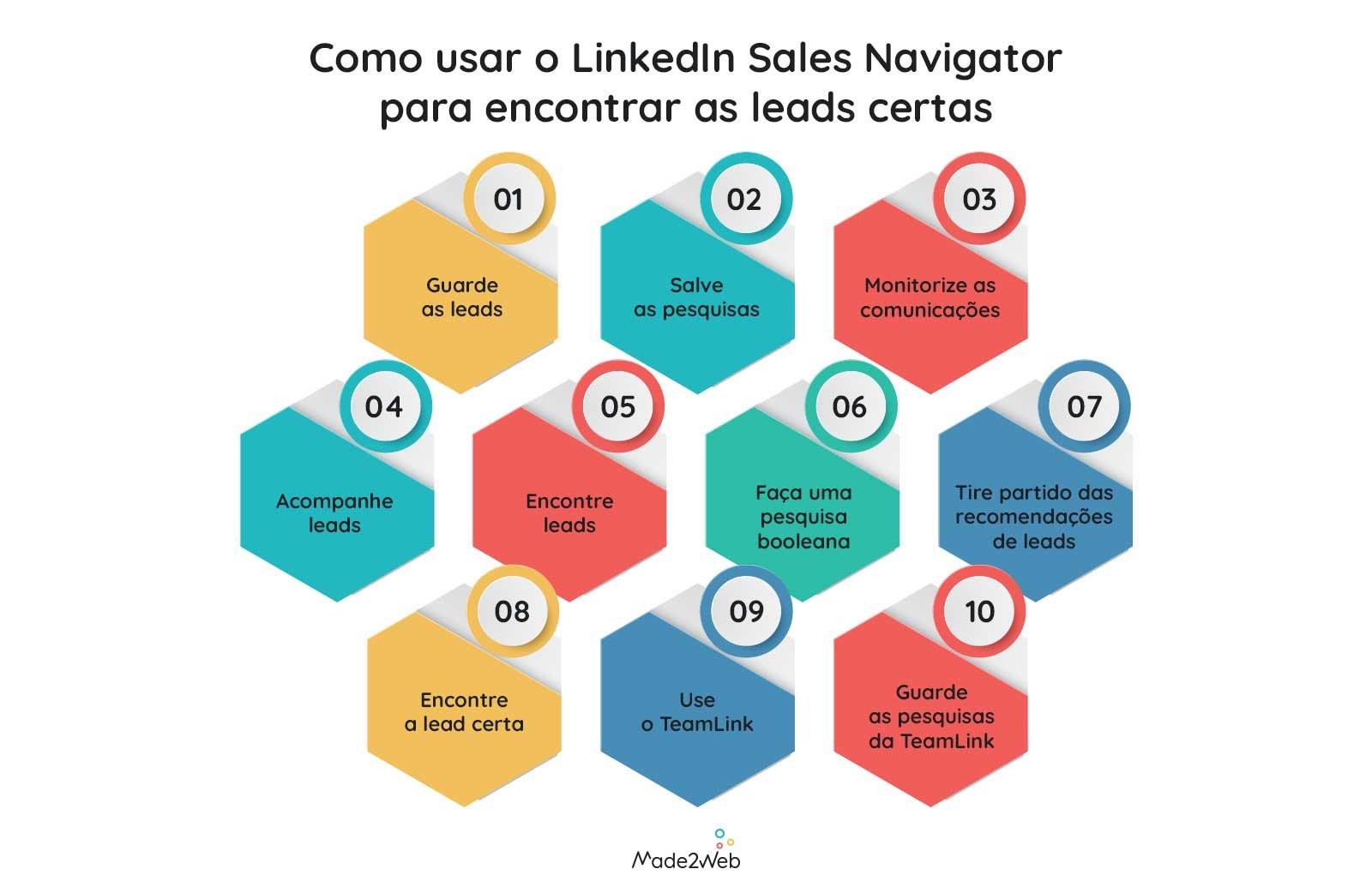 como-usar-o-linkedIn-sales-navigator-para-encontrar-as-leads-certas