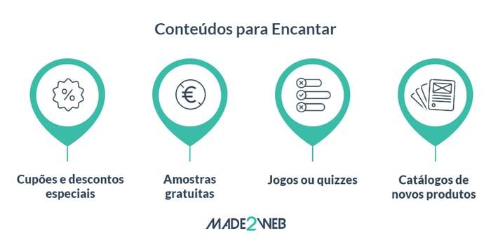 content-marketing-e-a-buyers-journey-encantar-1