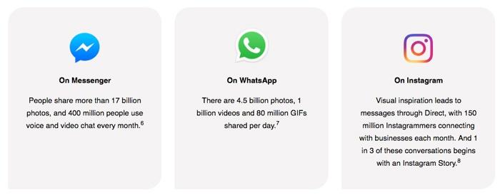 dados-mensagens-por-plataforma