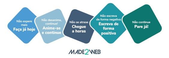 formula-perfeita-para-um-bom-copywriting-converter-e-fidelizar-leads-com-13-truques-expressoes-00