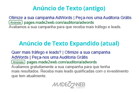 google-ads-anuncio-texto-expandido-made2web