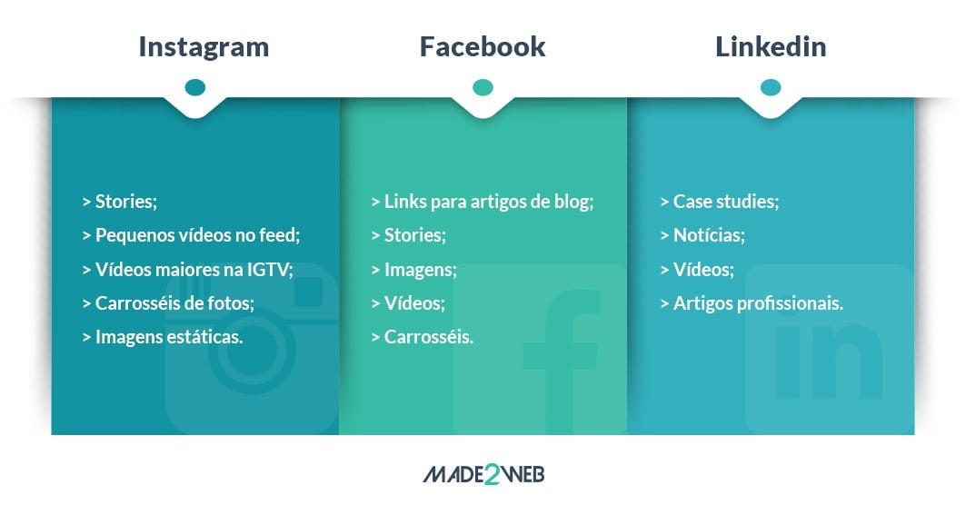 guia-de-redes-sociais-como-criar-e-partilhar-o-melhor-conteudo