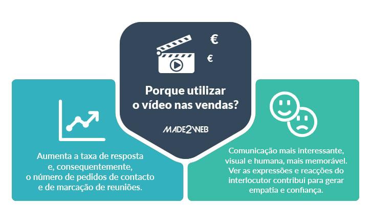 guia-video-2-porque-utilizar-o-video-nas-vendas
