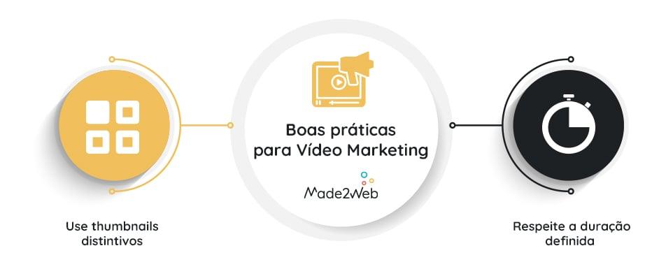 guia-video-5-boas-praticas-para-a-criacao-de-videos-de-sucesso-boas-praticas-para-video-marketing