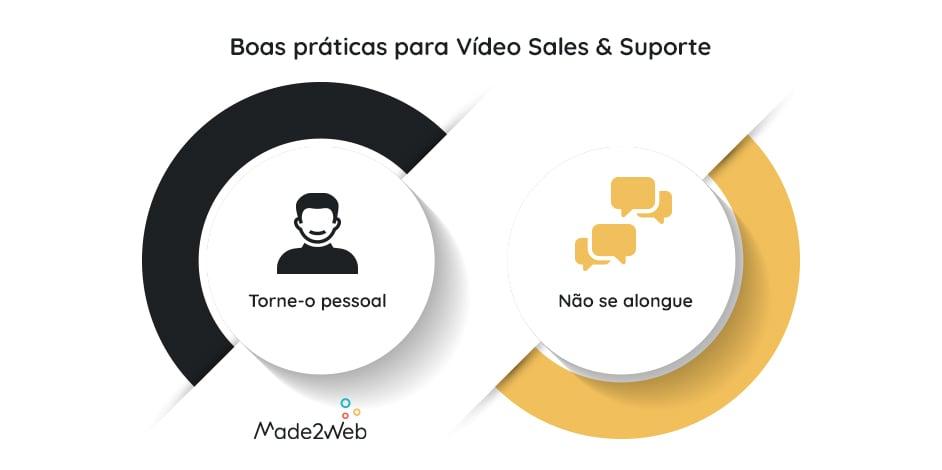 guia-video-5-boas-praticas-para-a-criacao-de-videos-de-sucesso-boas-praticas-para-video-sales-&-suporte