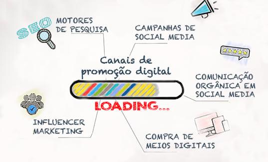ideias-digitais-que-impulsionam-negocios-de-saude-e-bem-estar-canais-digitais-00