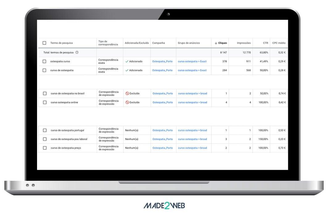 importancia-analisar-termos-pesquisa-nas-campanhas-google-ads-search-vantagens-da-analise-de-termos-de-pesquisa