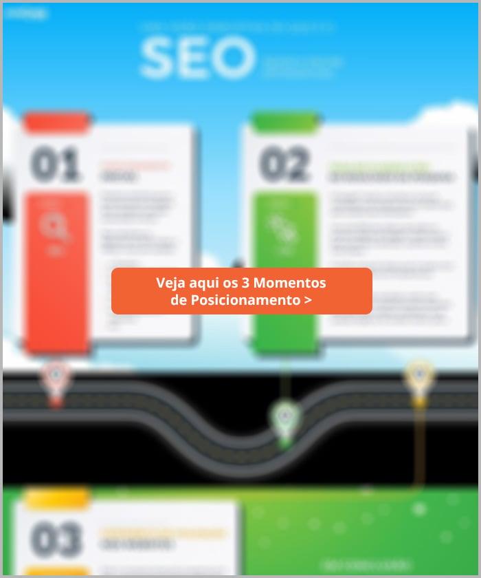 infografico-seo-3-momentos-posicionamento-made2web-pre