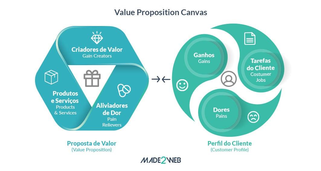 o-que-e-a-unique-value-proposition-00