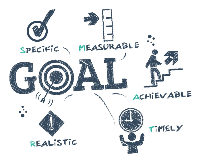 objetivos-smart-goals-made2web