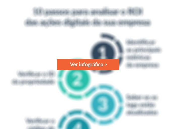 pre-infografico-10-passos-medir-roi-estrategias-digitais-made2web