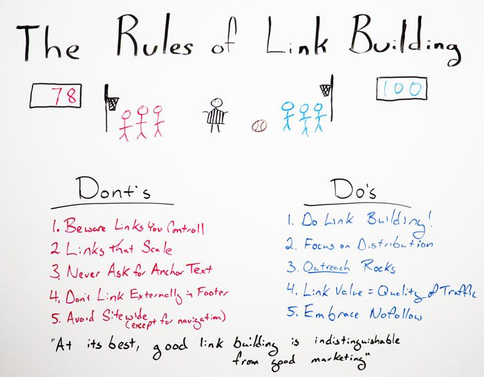 regras de linkbuilding
