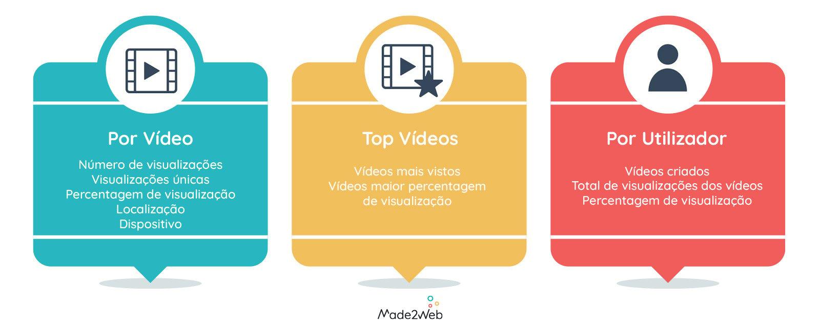 video-infografico