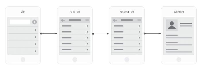 menu-mobile-exemplo-1