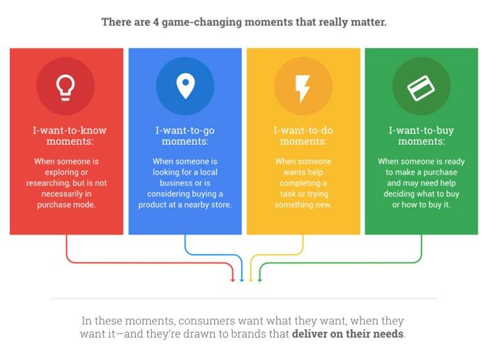 micro-momentos-google