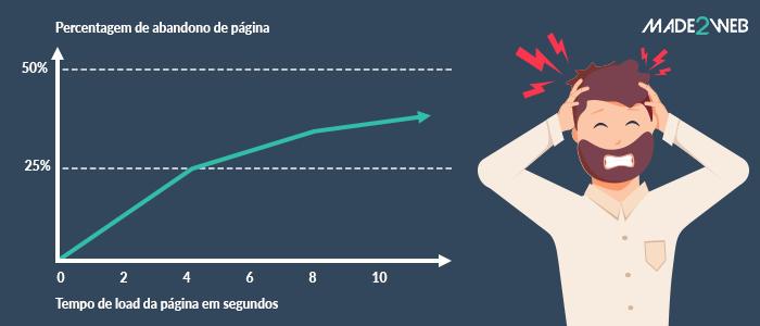 percentagem-de-abandono
