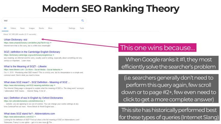 seo-ranking-theory2-253627